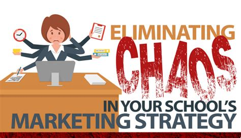 marketing school your school marketing chaos if not here are 3
