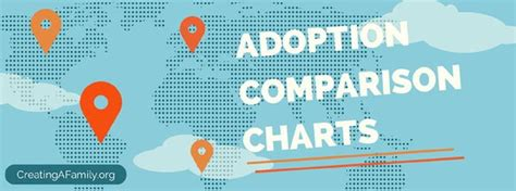 Best Countries To Adopt From Adoption Comparison Charts Creating A Family