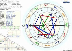Radixhoroskop Berechnen : horoskop von klaus kinski astrologie ~ Themetempest.com Abrechnung