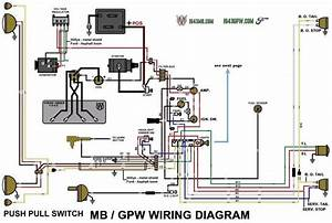 1942 Willys Mb Wiring Diagram
