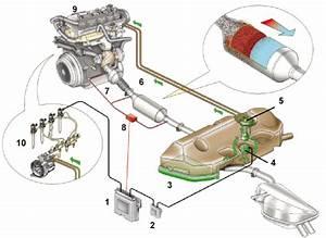 Philippe Boursin - Pedagogie - Controle des injecteurs Diesel