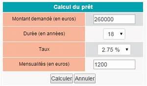 Calcul Crédit Auto : credit immobilier calcul ~ Medecine-chirurgie-esthetiques.com Avis de Voitures