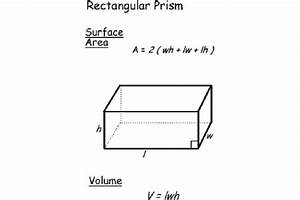Surface Area and Volume Formulas for Figures