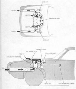 Sorting Through Pontiac U2019s Ram Air Engine Production