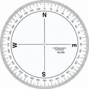 compass protractor azimuth protractor With 360 degree compass diagram