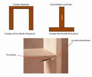 Gabarit Percage Biais : la manufacture d 39 hfr make page 121 loisirs ~ Premium-room.com Idées de Décoration