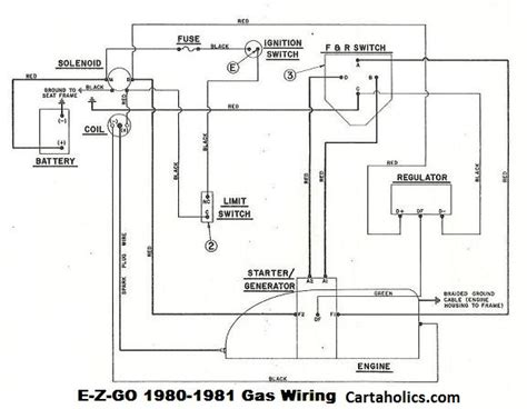 ezgo gas golf cart wiring diagram 1980 81 cartaholics golf cart forum
