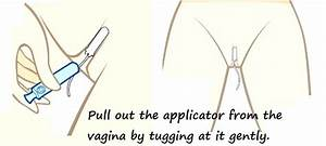 How To Insert A Tampon Correctly