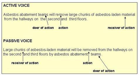 Passive Sentence (english Task Part 14) Andthey