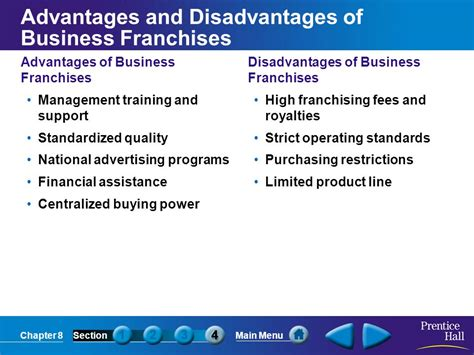 Benefits And Drawbacks Of Purchasing by The Of Sole Proprietorships Ppt
