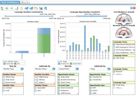 Top Management Dashboard Examples  Inetsoft Technology. Nj Jumbo Mortgage Rates Diesel Mechanic School. Check Your Credit Report Scorpion Pest Control. Healthcare Process Improvement Consulting. Inclusive Special Education D Dish Portland. Business Intelligence Practice. General Mobile Discovery Elite. Top Immigration Attorneys Ipad Second Monitor. Wells Fargo Team Member Credit Card