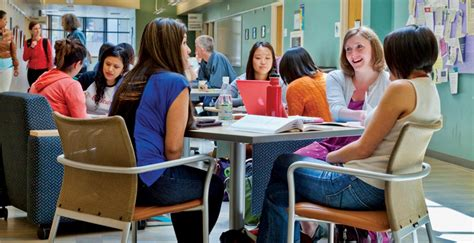 Students | School of Social Work