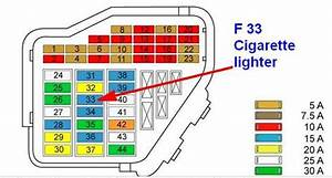 Looking For Fuse Location For Cigarette Lighter