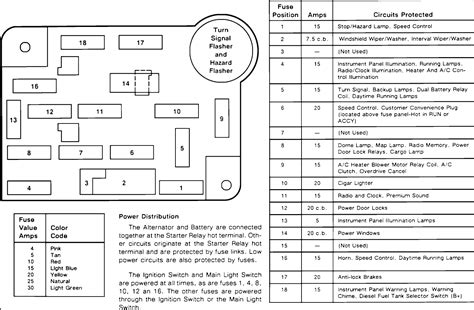 Wiring Diagram 95 Ford E 350 by 92 Ford F 150 Alternator Wiring Diagram Wiring Diagram