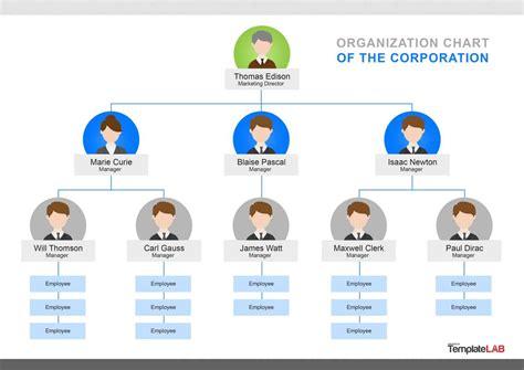 epub descargar office charts templates