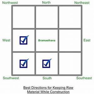 vastu disha 401 free vastu tips With bathroom in south east corner