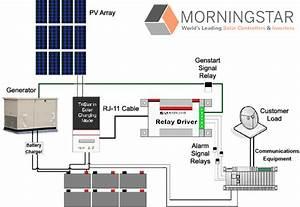 Morningstar Rd