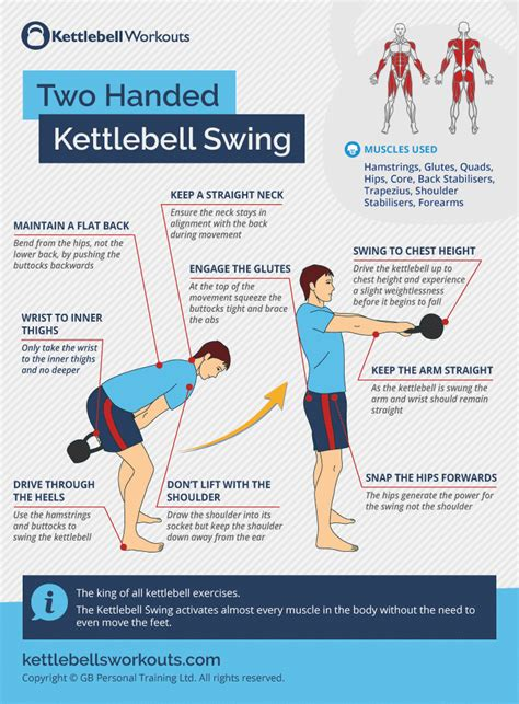 kettlebell swing form muscles handed swings benefits worked points teaching training exercise