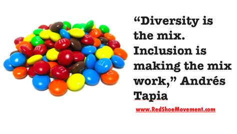 Quotes About Diversity And Inclusion. QuotesGram