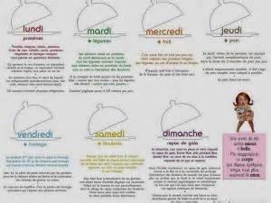 Régime Dukan Escalier Nutritionnel Avis by L Escalier Nutritionnel By Dukan Par Bulle Dune