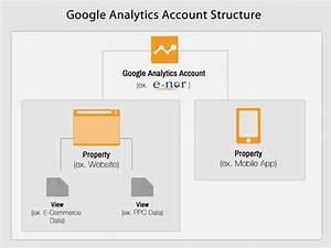 Sankey Diagram Google Analytics