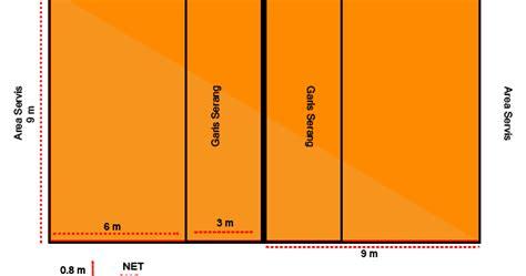 gambar  ukuran lapangan bola voli