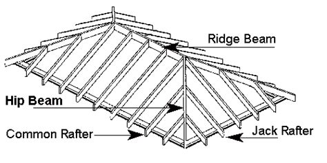 Hip And Valley Roof Construction by Hip And Valley Beam Design In Roof Beams 187 Strucalc
