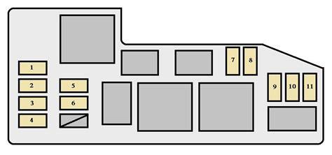 2007 Toyotum Sequoium Fuse Diagram by Toyota Sequoia 2007 Fuse Box Diagram Auto Genius