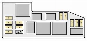 2003 Toyota Sequoia Fuse Diagram 25801 Netsonda Es