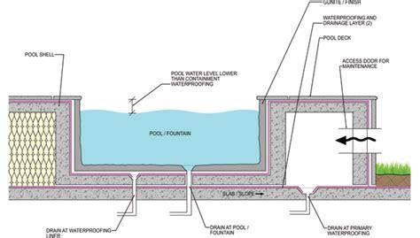diving  fountain  pool waterproofing