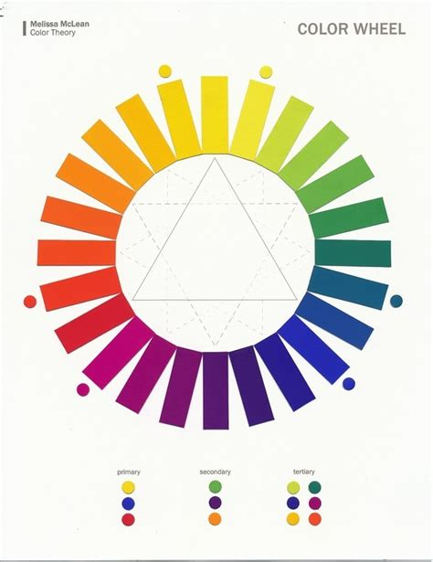 color wheel mclean 86 best ideas about tutorial color wheel on