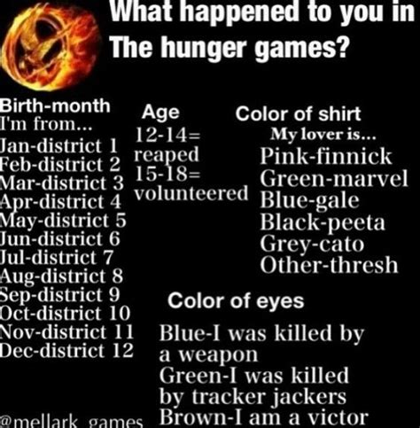 names of the hunger district 7 reaped my lover is thresh i was killed by a weapon comment yours i want to know