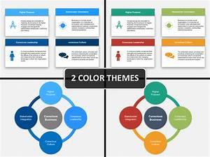Conscious Capitalism Powerpoint Template