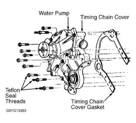 Ford Ranger Replace Water Pump