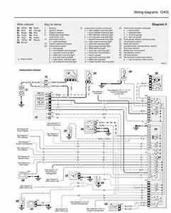 Renault Master 2 Wiring Diagram