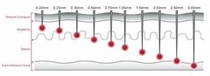Meso Derma Pen Roller Stamp 40 Needles 10ml Ha Serum