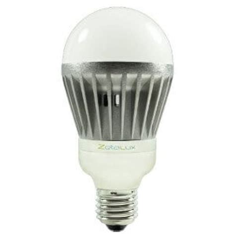 new light bulb efficiency guidelines metaefficient