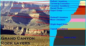 Was The Grand Canyon Formed After One Big Storm Event  Or