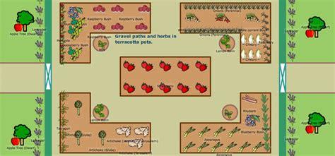 plan  vegetable garden design   garden layout