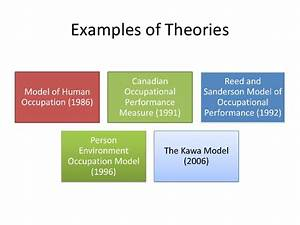 theory related to ot practice 2015