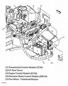 P0641 Chevrolet - What Is The Control Module