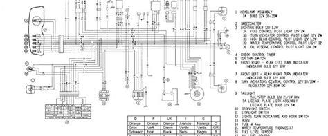 Ga Scooter Diagram by Ledningsnet Diagram Guider Uploadet Af M W A Aps A S