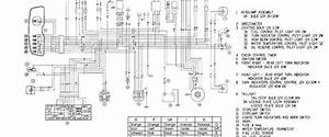 Derbi Senda Wiring Diagram  Lighting Diagrams  Electrical Diagrams  Transformer Diagrams
