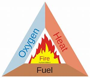 File Fire Triangle 2 Svg