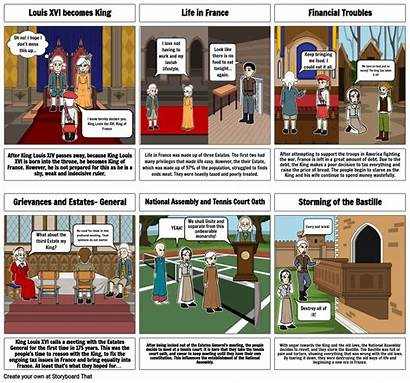 Revolution French Project Storyboard Slide Updated