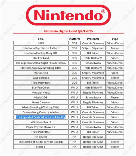 Nintendo E3 Leaks Switch