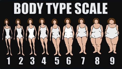 Women Prefer Sizes 1, 2 & 3. Men Prefer Sizes 5 & 6