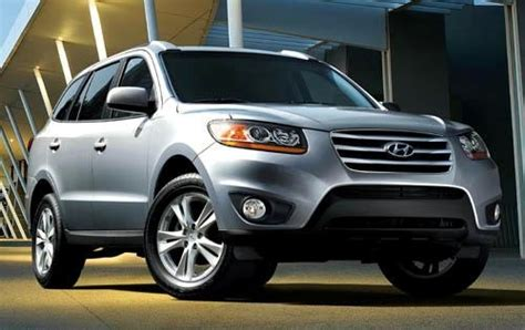 Used 2012 Hyundai Santa Fe by Used 2012 Hyundai Santa Fe For Sale Pricing Features