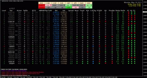 level trading dashboard  forex factory