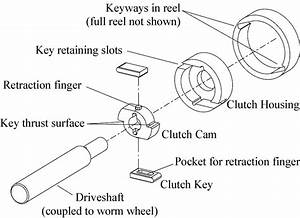 Exploded View Of Clutch Components